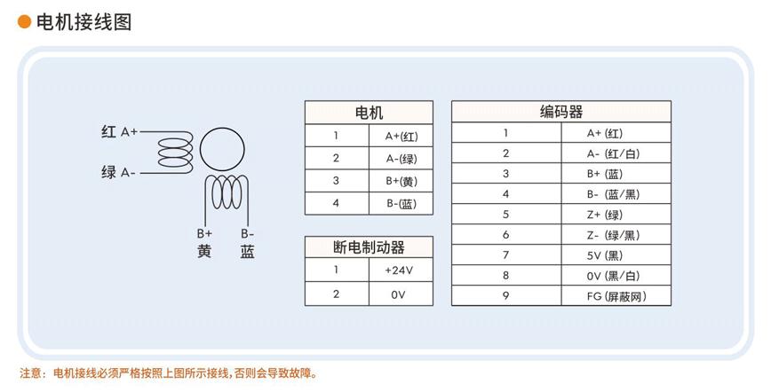 06-电机接线图.png